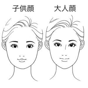 顔タイプ診断 世代間