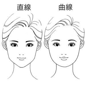 顔タイプ診断 形状